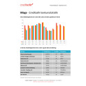 Bilaga - Creditsafe konkursstatistik augusti 2016