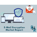 Incredible Possibilities of E-Mail Encryption Market to Achieve CAGR of +11% By 2023 – Know About Influencing Factors By Focusing on Top Companies like Cisco, Proofpoint, Symantec, Trend Micro, Sophos, WatchGuard Technologies, HP, McAfee, Microsoft