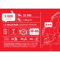Infografik Åre