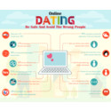 Online Dating Services Market Is Predicted To Witness Rapid Growth in Global Market!!!