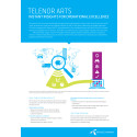 Telenor ARTS - Instant Insights for Operational Excellence