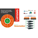 "Lenovo och Nexenta i Strategiskt Partnerskap inom ""Software-Defined Storage"" Lösningar"
