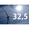 Agora veröffentlicht Analyse: 2015 Rekordjahr für Erneuerbare Energien im Stromsektor