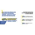 METRO veröffentlicht internationale Studie zu selbstständigen Unternehmen