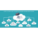 What is the current market scenario of Global Cloud Computing In Education Market? Know what to expect from this Industry along with analysis and forecasts.