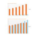 Statistik barn och vuxna med CI