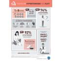 Blodtrycksstatistik