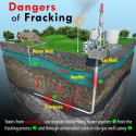 U.S. Environment Body EPA Says Fracking May Be Contaminating Groundwater After All