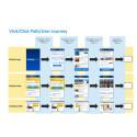 Värdet av att kunna mäta användarupplevelsen:WEB, App och Mobil