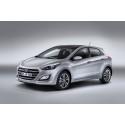 Hyundai Motor Norway valde BrandMaster MRM