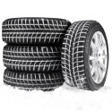 Global Winter Tire Market:  Unveiling the current scenario in terms of Investment Opportunities and the strategies undertaken by industry players