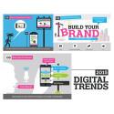Digital Trends 2015