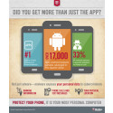 McAfee Labs Q2 Report Finds Mobile Threats Rebound