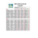 JSM & SM Individuellt hopprep 19 mars 2017