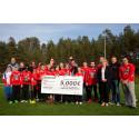 Olympiajoukkueen kumppani Bridgestone jakoi 11 stipendiä lasten- ja nuorten seuratoimintaan