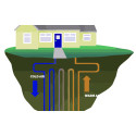 Geothermal Heat Pumps Market by Product, Application, Manufacturer, Sales and Segmentation 2024 Top Key Players - NIBE, Robert Bosch, Kensa Heat Pumps
