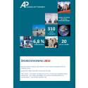 AP4 Årsredovisning 2015