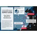 FireEye upptäcker samarbeten mellan kinesiska hackare