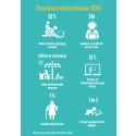 Hälften kollar jobbmailen på semestern och 2-åringar surfar som besatta
