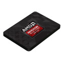 AMD Expands Gaming Portfolio with New Radeon™ R7 Series Solid State Drives