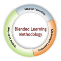 Blended E-Learning Market Size, Application Analysis, Regional Outlook, Growth Trends, Key Players, Competitive Strategies and Forecasts, 2017 – 2023