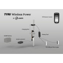 TYRI Lights - TWP System_Overview_Specs