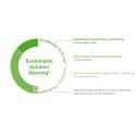 BASF hjälper kunder styra sitt sortiment i hållbar riktning