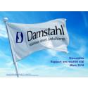 Damstahls marknadsrapport mars 2016