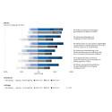 Service-Champions befassen sich intensiv mit Datennutzung und -potenzialen