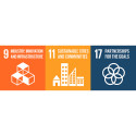 Highlevel meeting on the role of partnerships in the fulfilment of SDG 9 and SDG 11