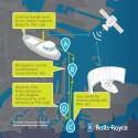Infografikk - den fjernstyrte demonstrasjonsturen til Svitzer Hermod