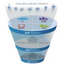 IDC: Nordiska företag satsar nu mer strategiskt på IT och innovation