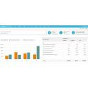 Snow Software viser komplet synlighed i brug af og omkostninger til Microsoft Office 365