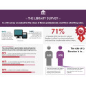 Volunteers and community-focused services are vital to build sustainable, community-centric library services