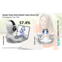 Global Video Communication PaaS Market : Europe is expected to account for 5.2% share