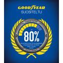 Goodyearia on suositeltu* yli 80 prosentissa lehtien rengastesteistä