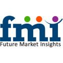 Conveyor Belts Market Intelligence Report for Comprehensive Information 2015 - 2025
