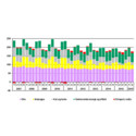 Energiforbruget steg i første halvår af 2016