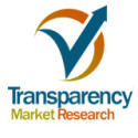 Parenteral Nutrition Market is Expected to Expand at a Steady CAGR of 5.7% from 2015 and 2023