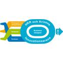 50-procentig ökning av företag som söker innovationsstöd hos Krinova