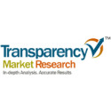 Latin America Commercial Refrigeration Equipments Market Will Reach USD 1.1 Billion by 2018 : Transparency Market Research