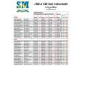 JSM & SM Indv 19 mars 2017