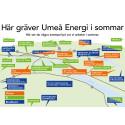 Umeå Energi gör stora investeringar i infrastruktur