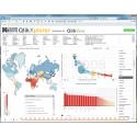 QlikTech förvärvar LEAD-bolaget NComVA