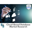 53.63% CAGR Growth to be Achieved By Cloud-Based Database Market By 2023 - Know About Challenges, Standardization, Competitive Market Share, Operator Case Studies And Key Players