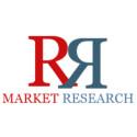 Rising Awareness about Application Development And Integration Market 2021