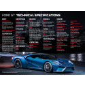 Technical specifications Ford GT