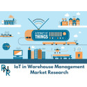 IoT In Warehouse Management Market Projected to Grow at +30% CAGR By 2022 – Know Influencing Factors By Focusing on Top Companies: Zebra Technologies, IBM Corporation, Software AG, Tecsys