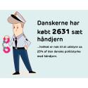 Antal solgte håndjern