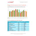 Bilaga - Creditsafe konkursstatistik oktober 2018